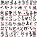 chinesische Alphabet